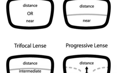 THINKING OF PROGRESSIVE LENSES?