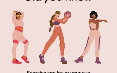 Exercise low IOP